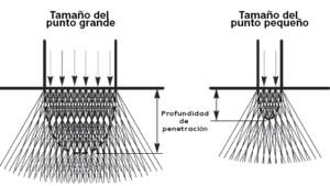 láser-lumenis-lightsheer-depilación-barcelona